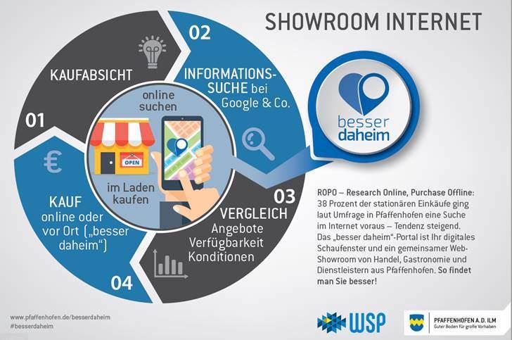 Digitaler_Marktplatz